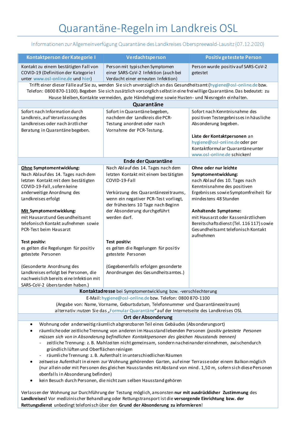 Infografik Quarantäne-Regeln Landkreis OSL