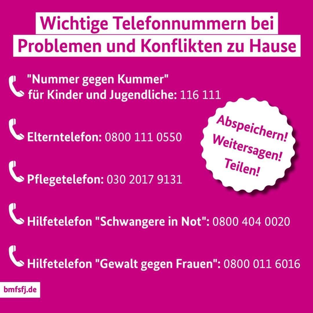 Wichtige Telefonnummern