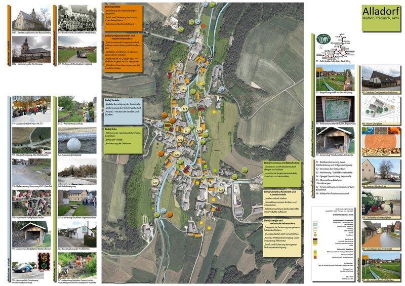 Dorferneuerungsplan