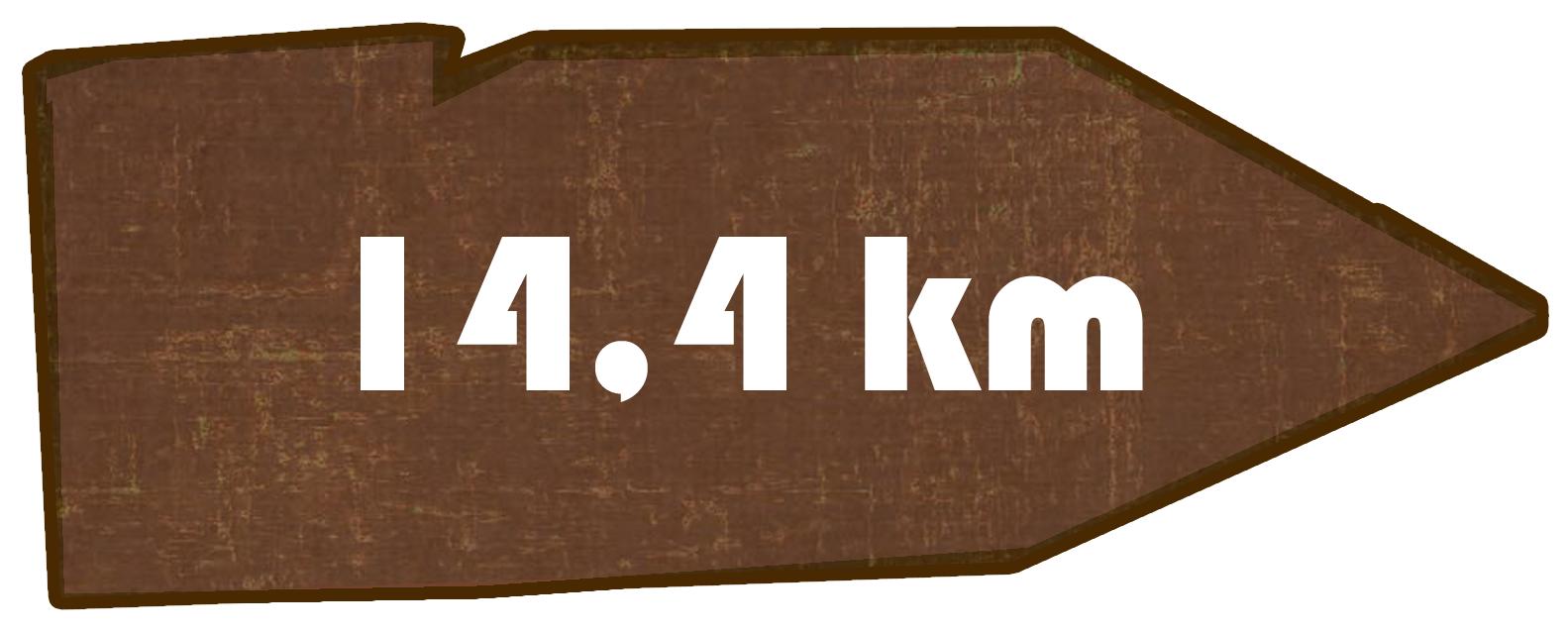 Kilometer Rund um Putzkau