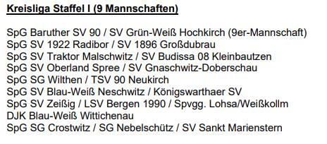 B-Junioren, Kreisliga 2021/2022, Staffel 1