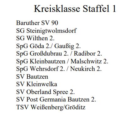 Kreisklasse 2021-2022, Staffel 1
