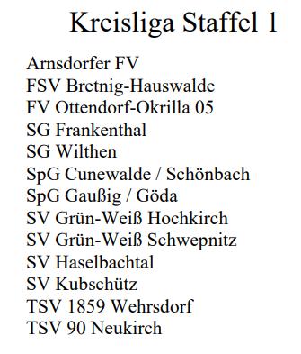Kreisliga 2021/2022, Staffel 1
