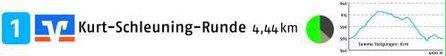 Kurt-Schleunig-Runde