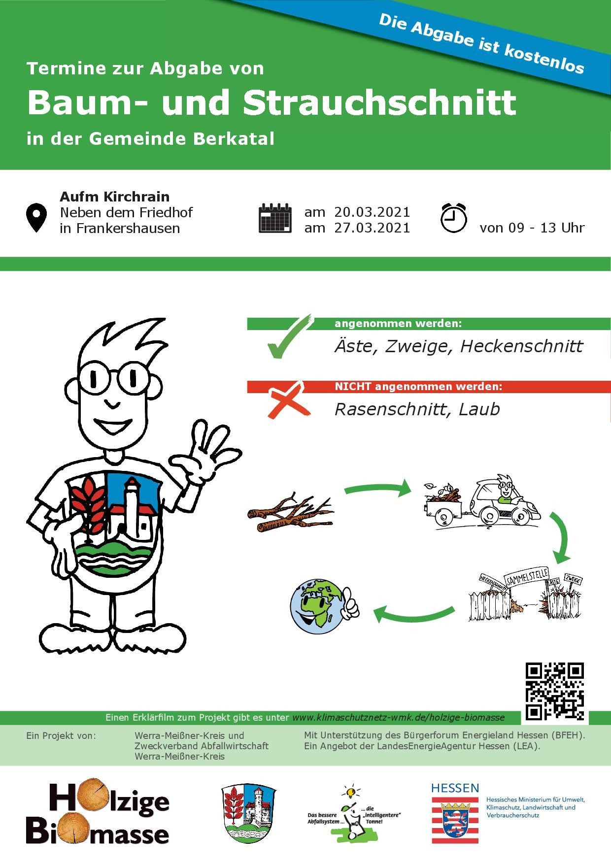 Holzige Biomasse Plakat 2021