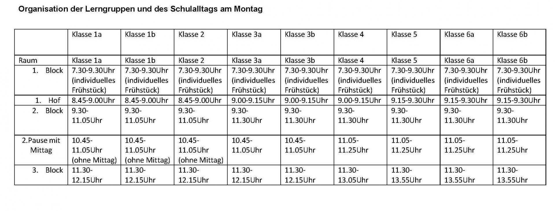 Organisation Schulalltag, montags