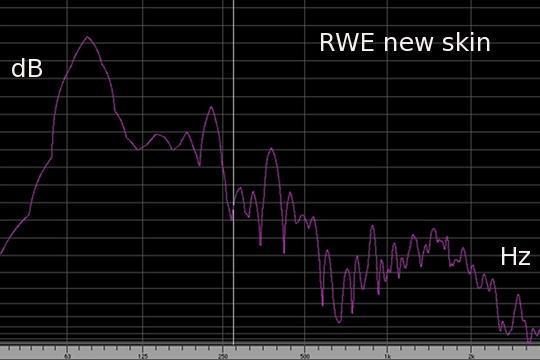 Frequenzbild RWE neues Fell, aufgehängt