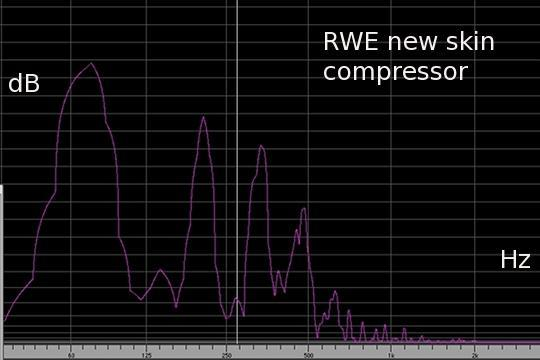 Frequency picture of a compressor RWE, new skin, free swinging