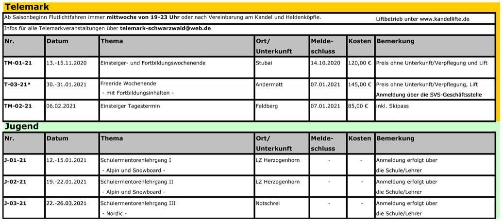 Telemark&Jugend