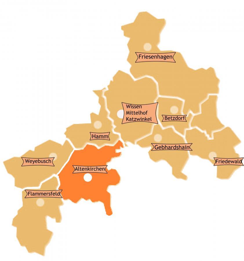 Bezirk Altenkirchen
