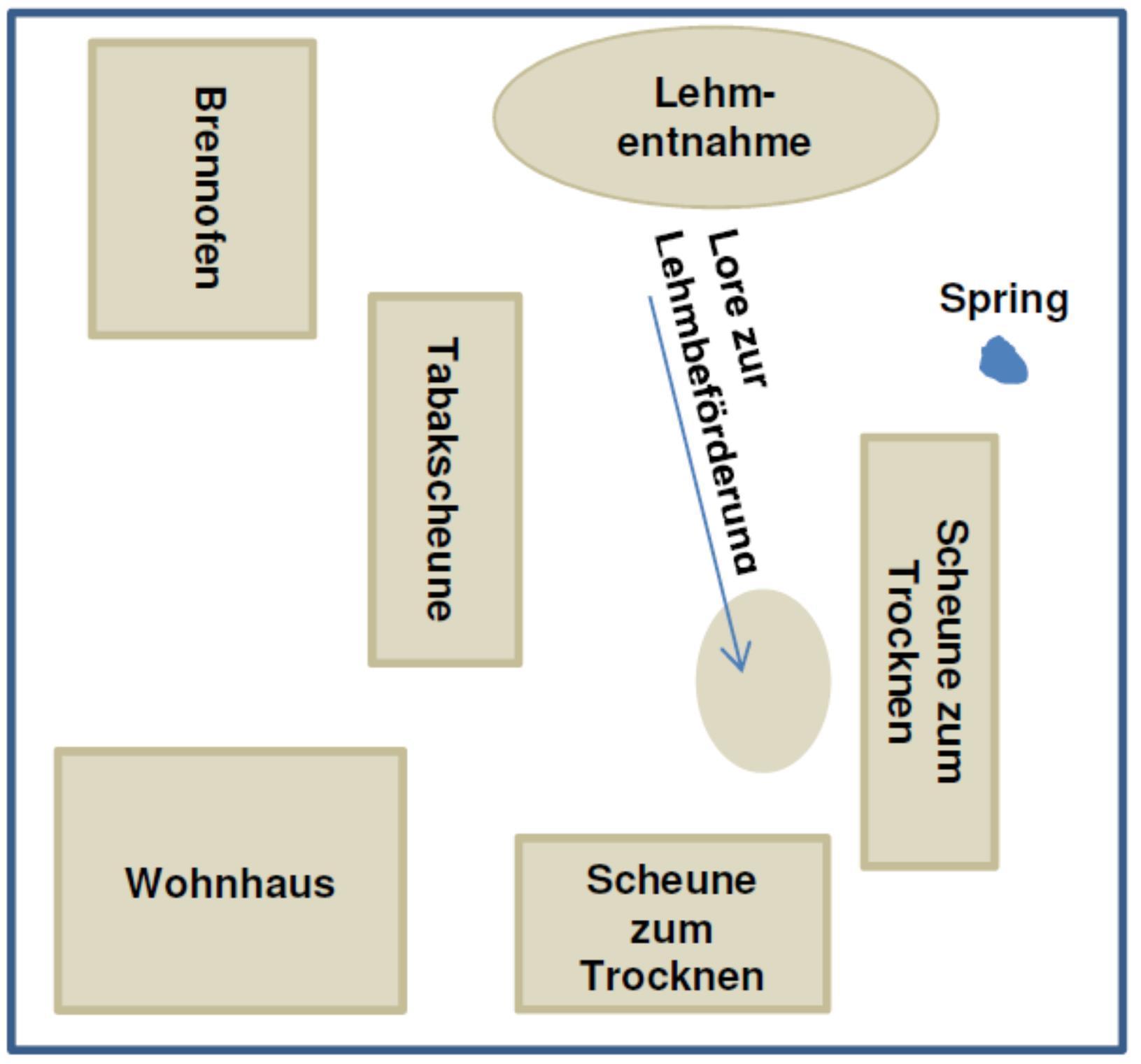 Tafel 2 Bild3