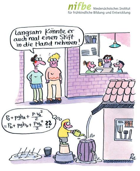 Postkarte vom nifbe (Nidersächsisches Institut für frühkindliche Bildung und Entwicklung)