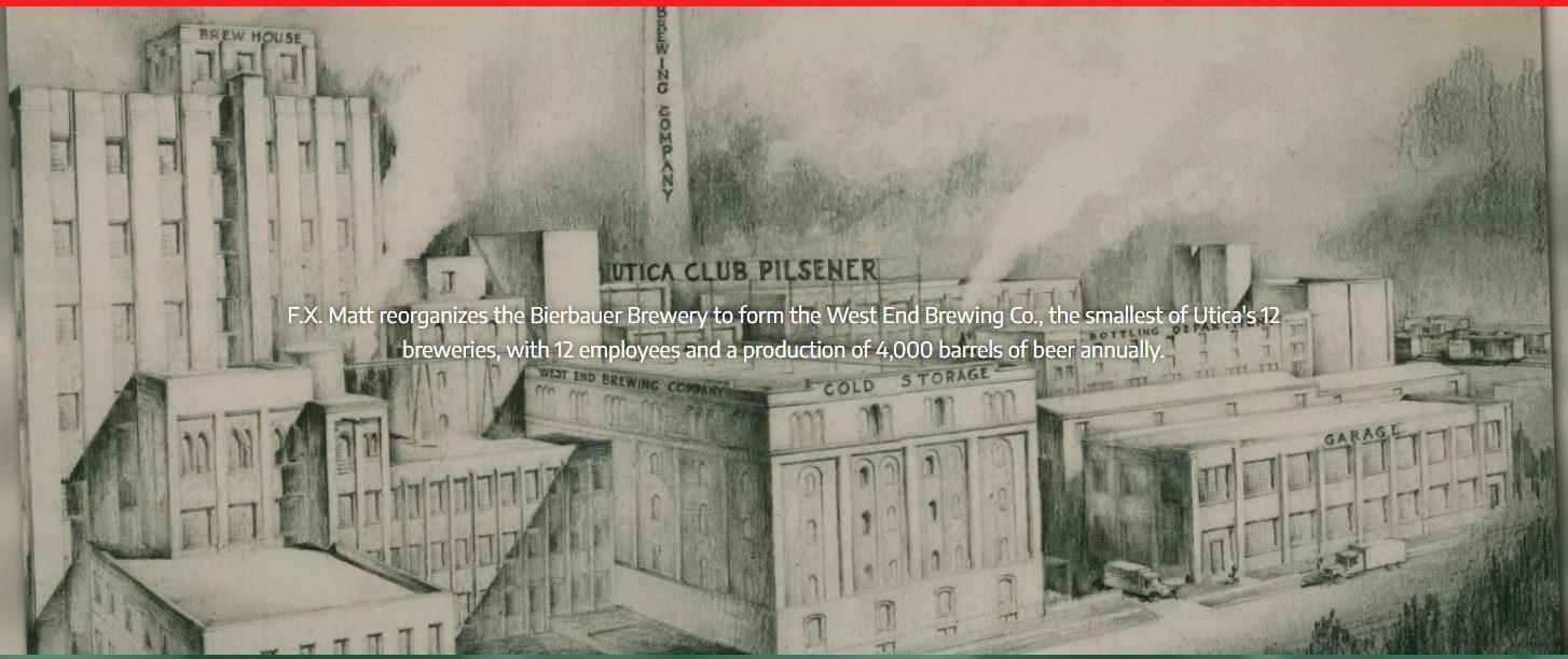 matt story 1888