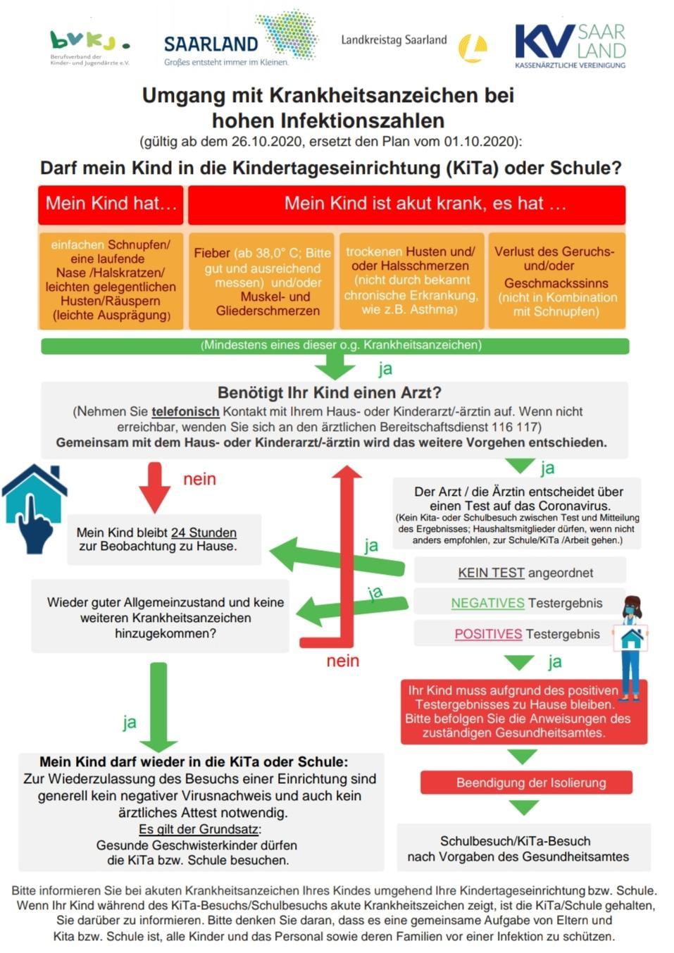 Schnupfenplan 26.10.2020