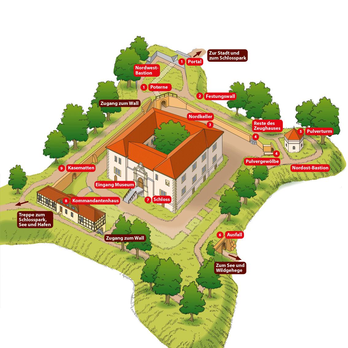 Lageplan_Festungsrundgang_Illustration: Sönke Hollstein