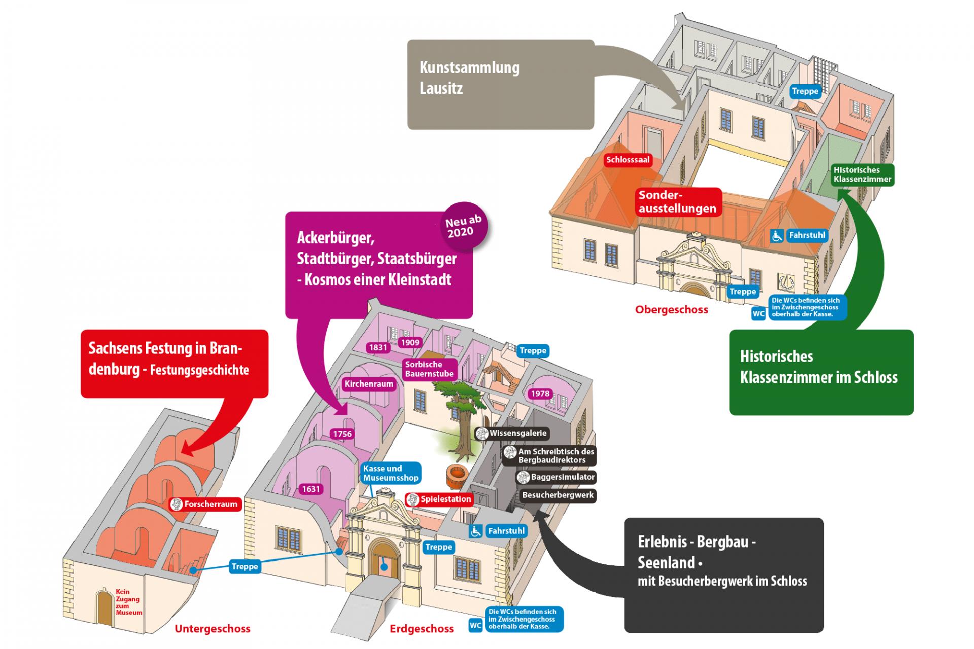 Lageplan_Ausstellungen im Schloss Illustration: Sönke Hollstein