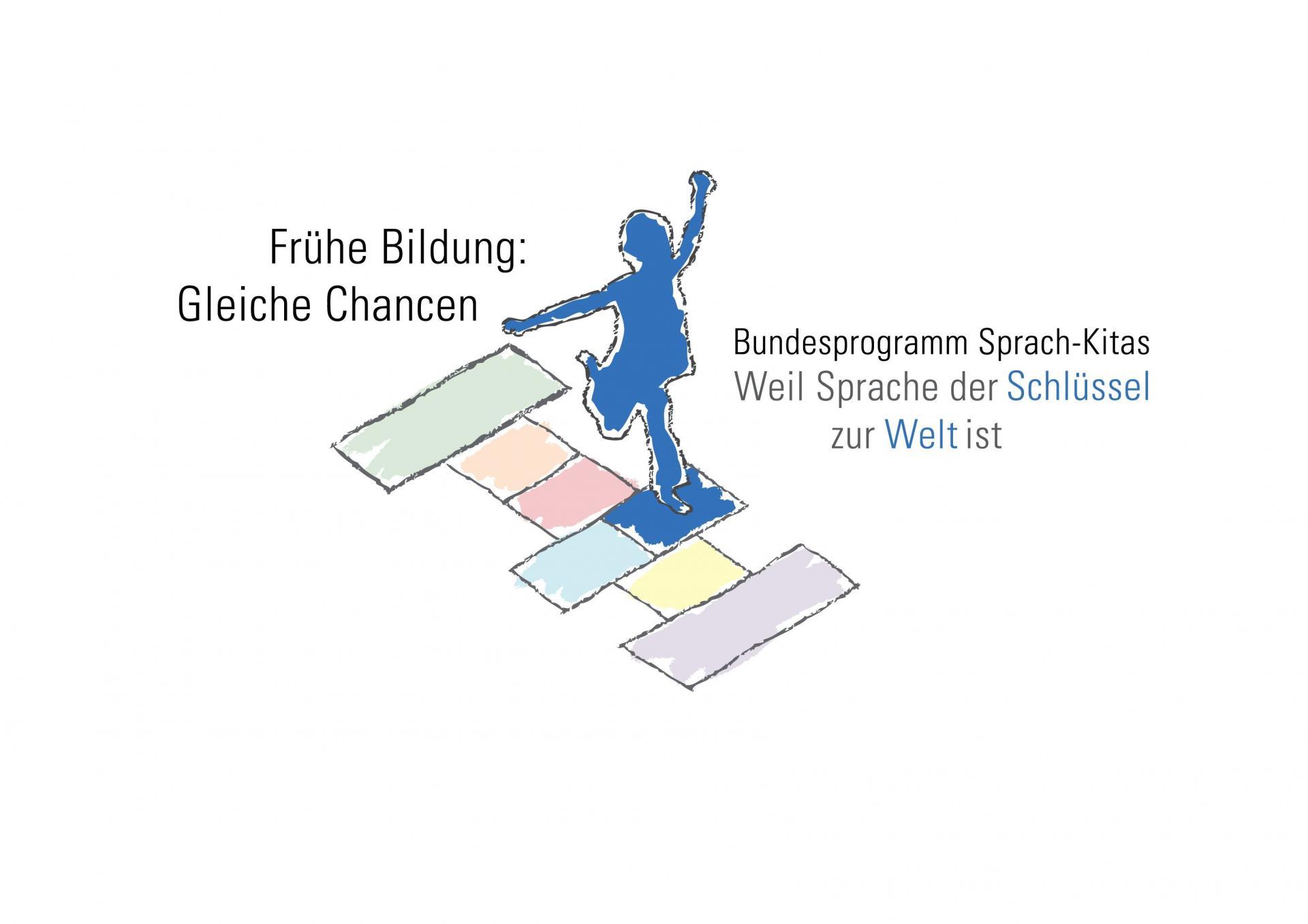 Logo Bundesprogramm Sprachkita