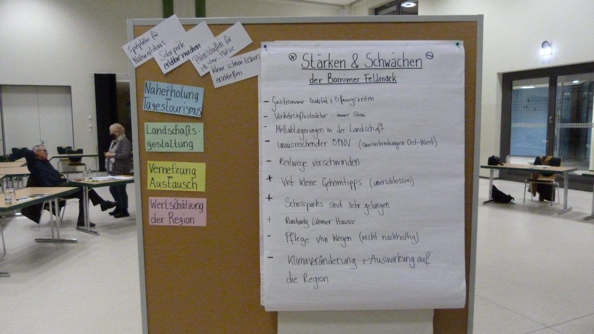 Pinwand auf einem der Beteiligungs-Workshops zur Fortschreibung des Konzepts