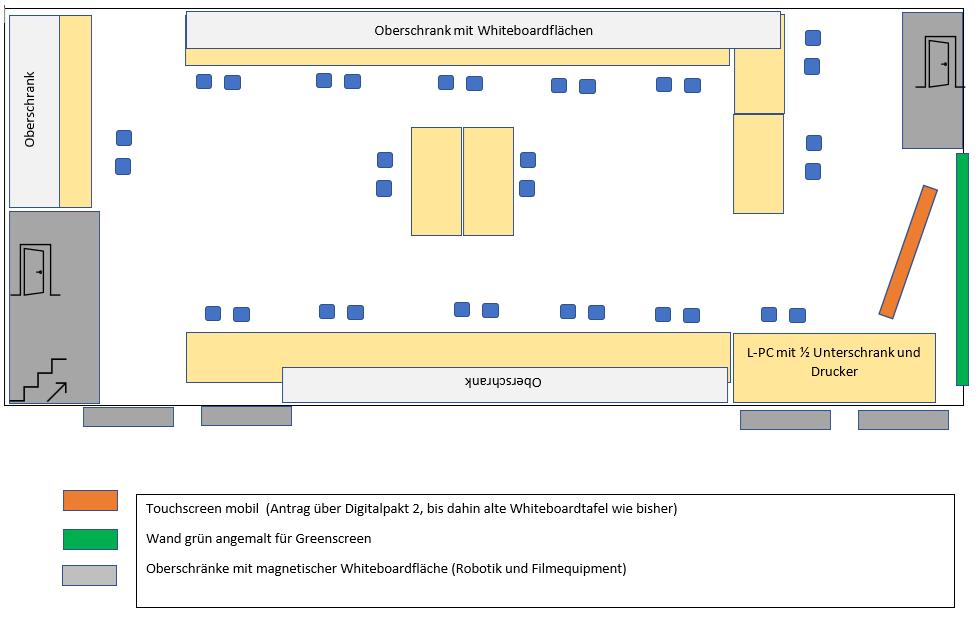 DigiLab-Umgestaltung