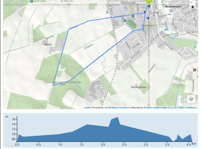Wandern in und um Wietzendorf