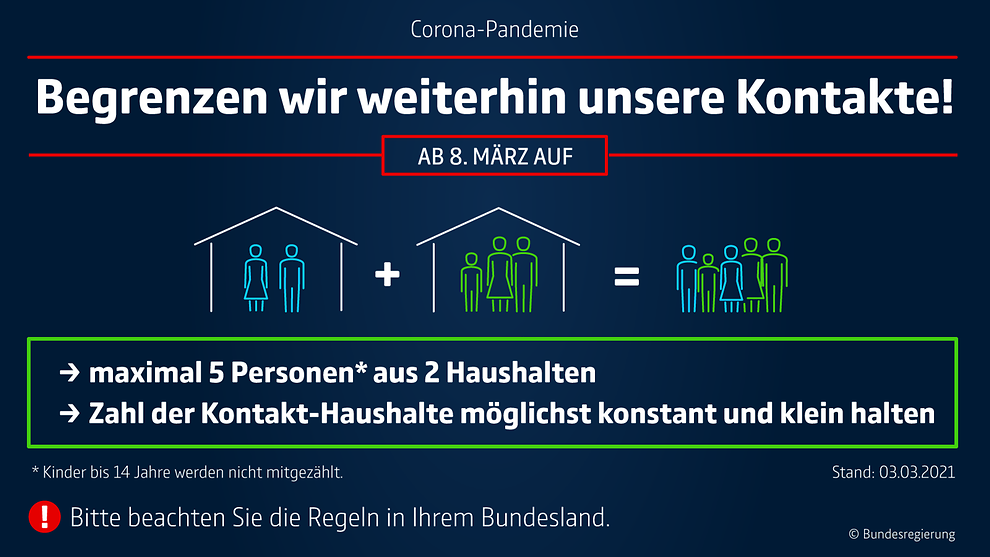 Bundesregeierung Kontakveränderung ab 08.03.2021