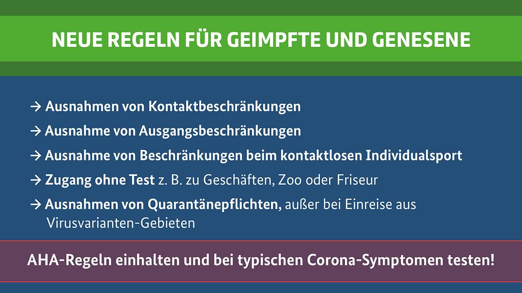 Erleichterungen für Geimpfte und Genesene vom 07.05.2021