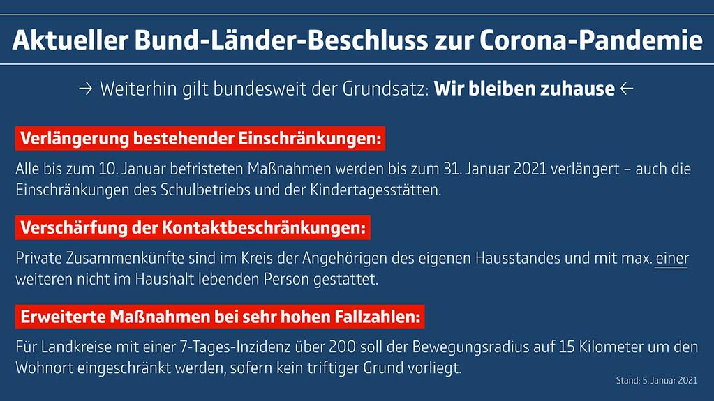 Foto: Bundesregierung | Maßnahmen nach Beschluss Bundesregierung & Länder vom 05.01.2021