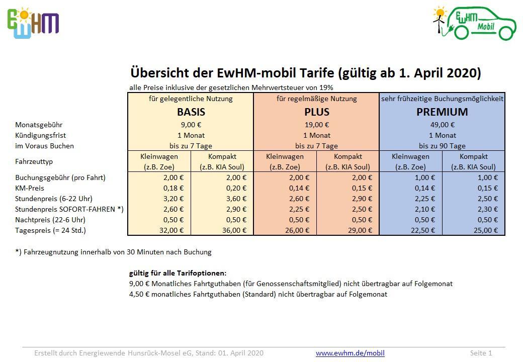 Tarife ab 01. April 2020
