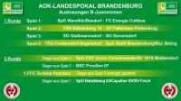 Ansetzungen B-Juniorinnen im AOK-Landespokal