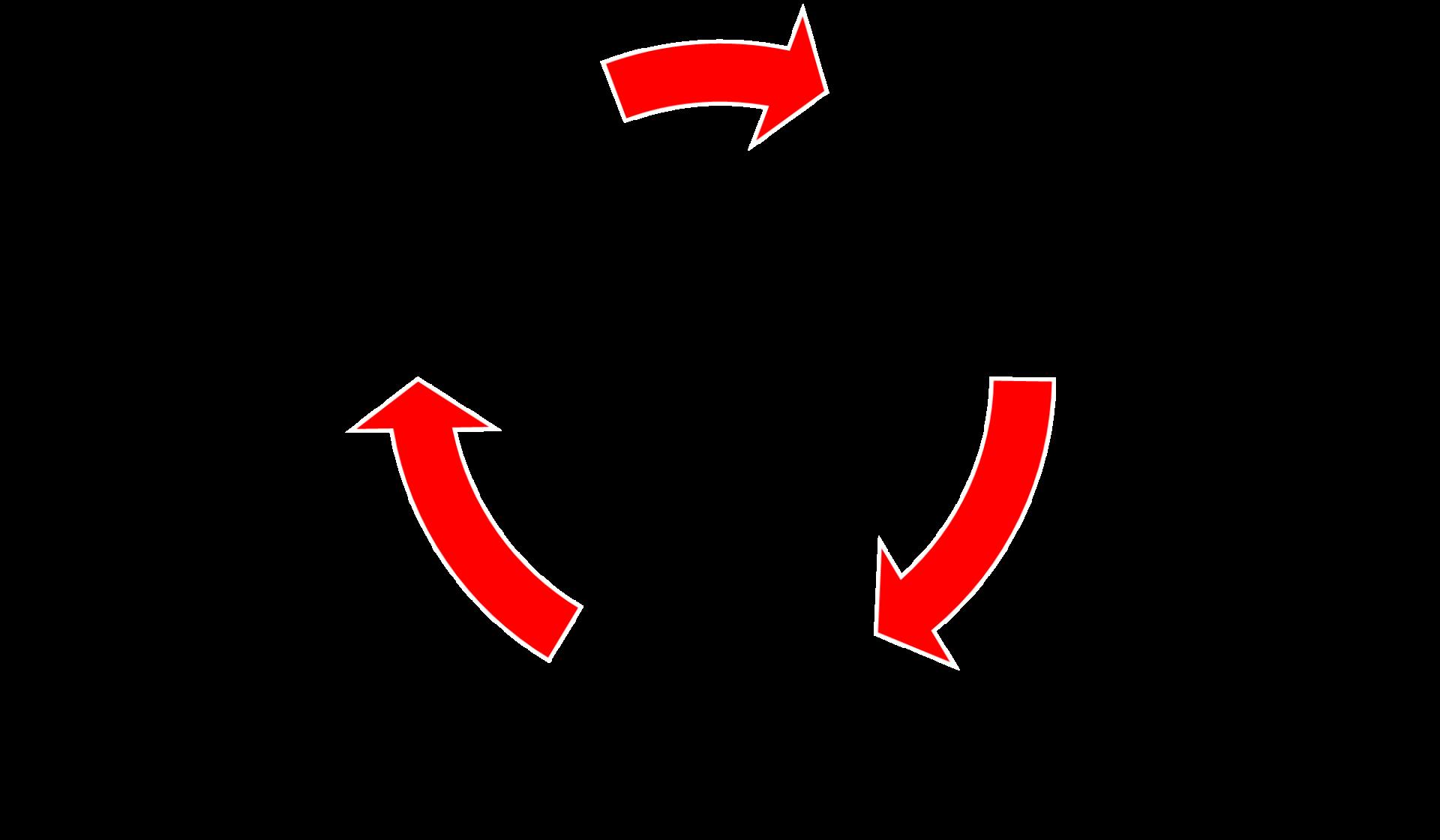 Handlungsfelder DFB-Masterplan