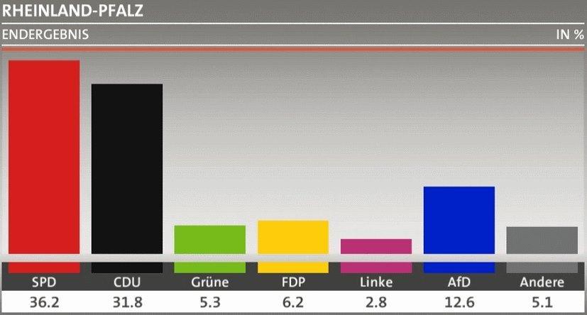 """Wahl 2016: """"Mit freundlicher Genehmigung der Rhein-Zeitung."""""""