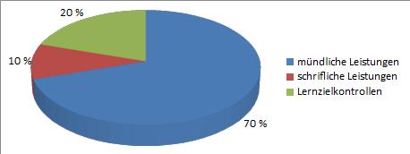 Grafik 8
