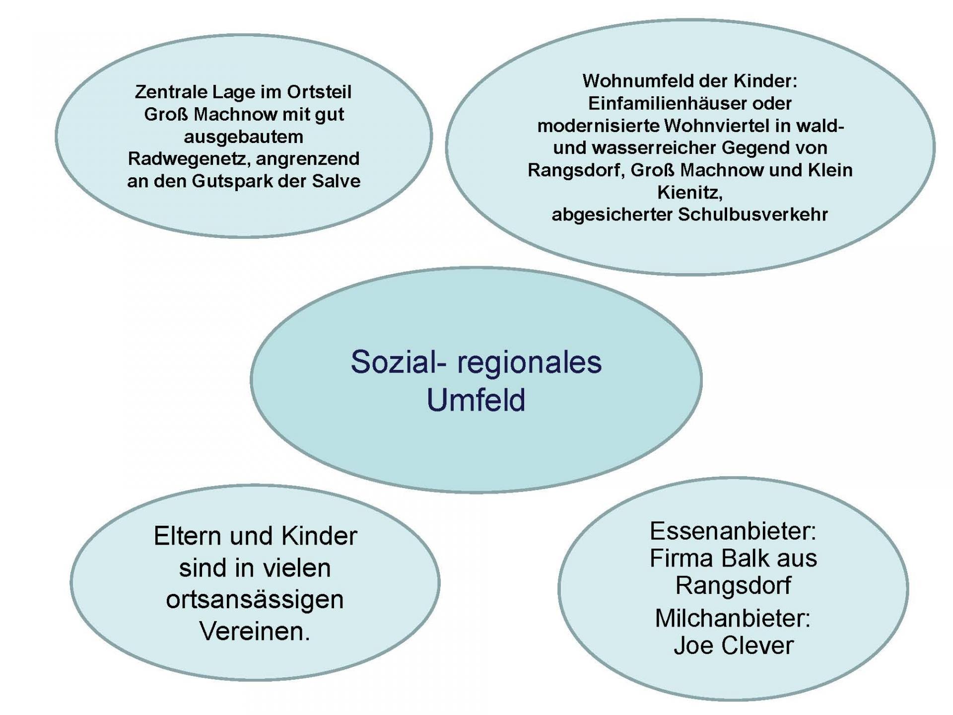 © Foto: Grundschule Groß Machnow - Schulprogramm - Seite 6