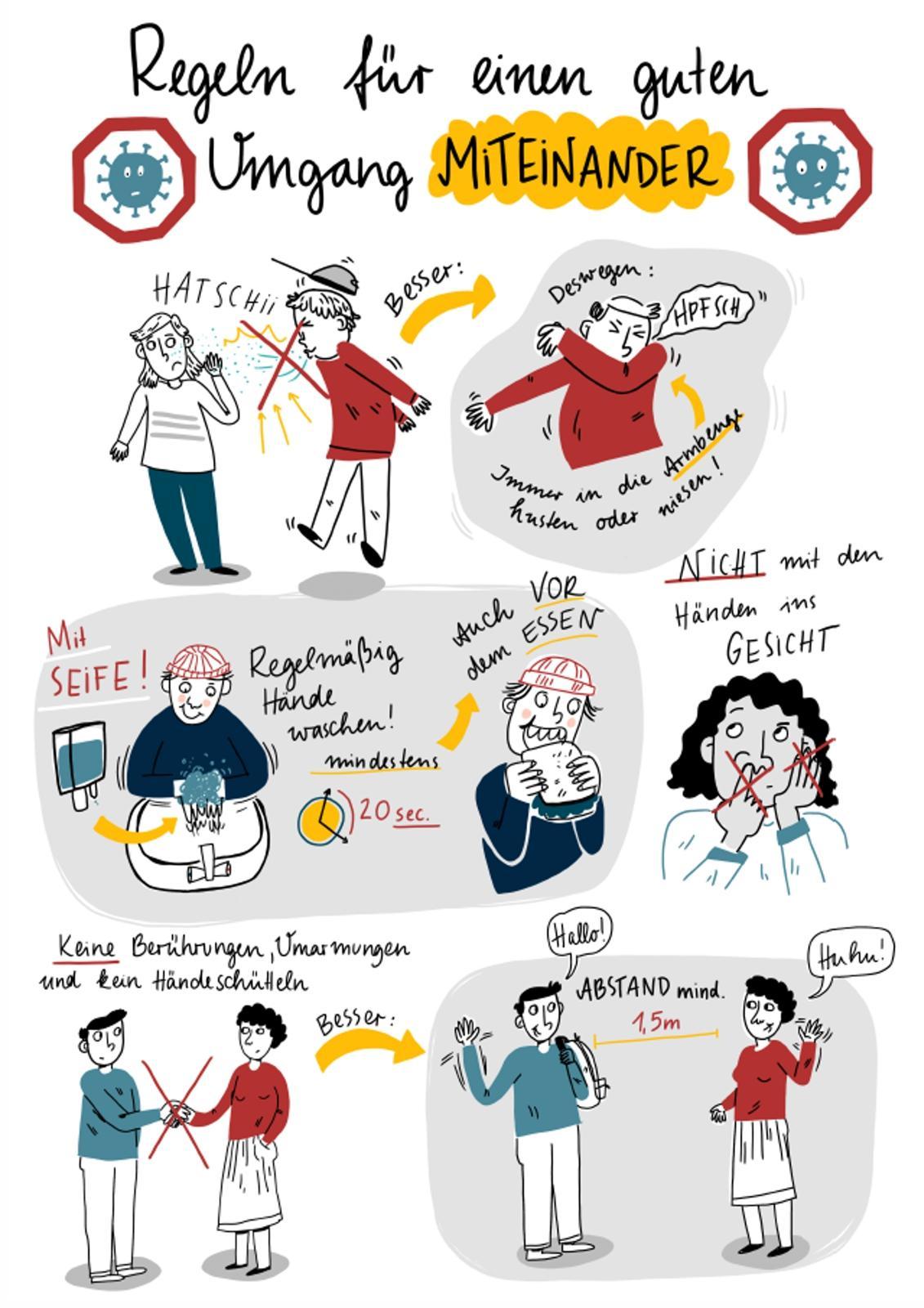 Zeichnungen Hygieneplan 1