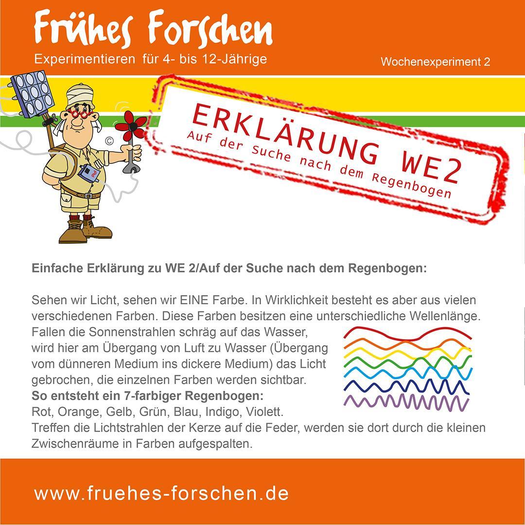 WoEx2 Erkl