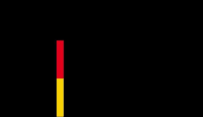 Logo Bundesministerium Migration
