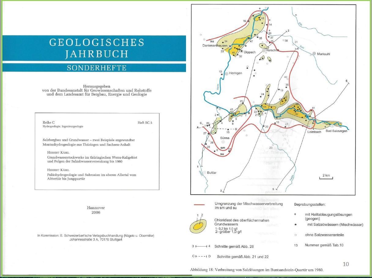 Grafik 4 Salzlagerstätten