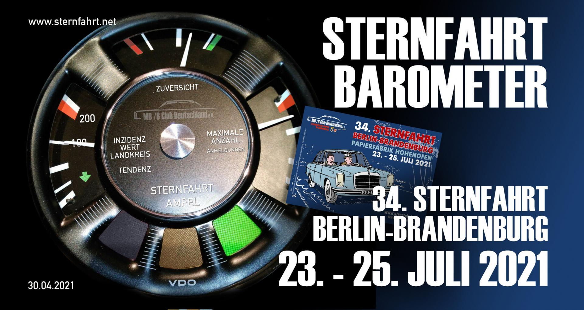 Barometer Berlin