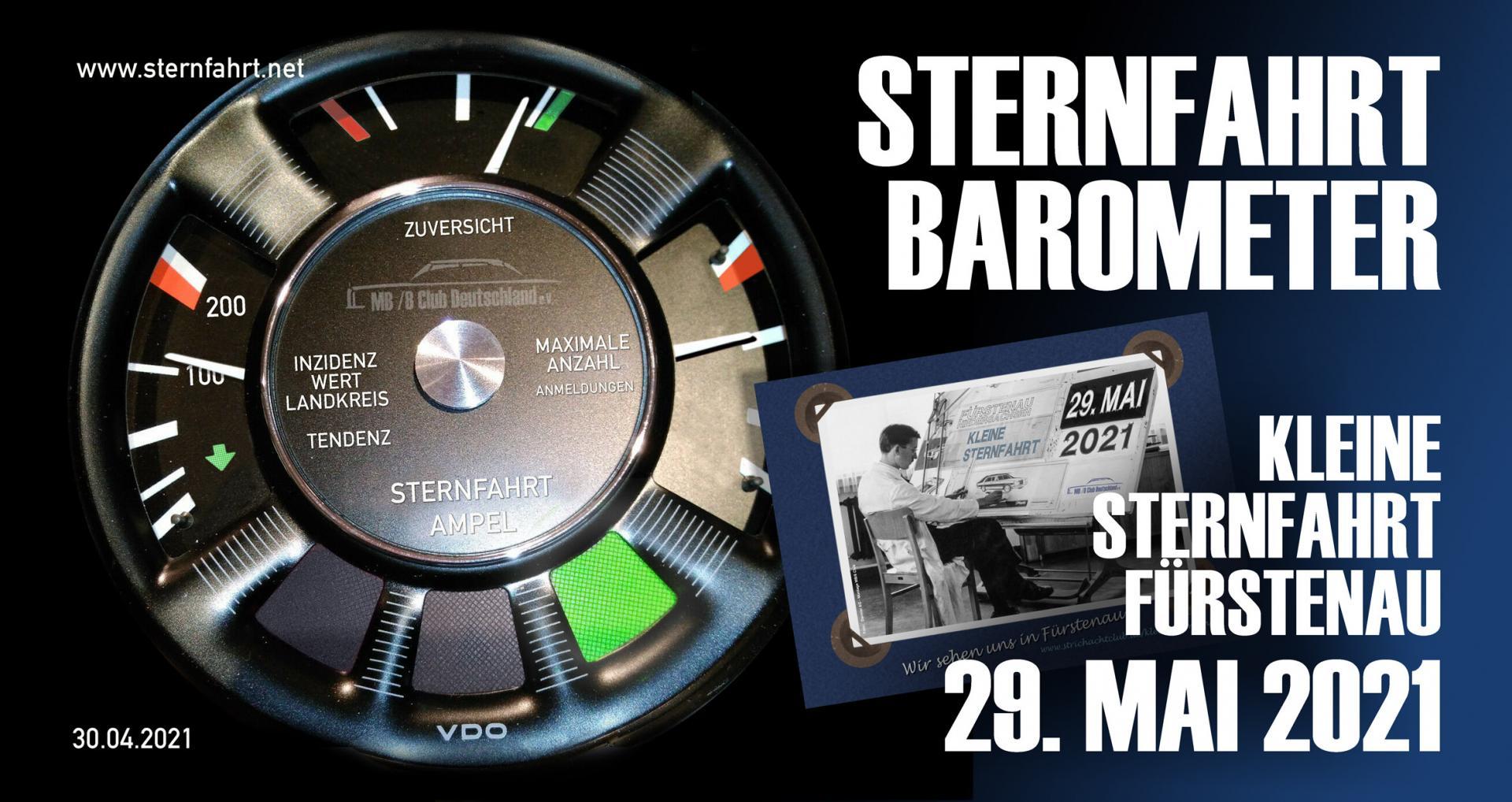 Barometer 30.April