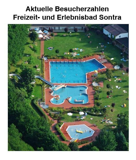 Aktuelle Besucherzahlen Freizeit- und Erlebnisbad Sontra