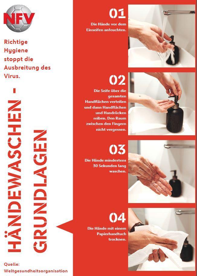 Hygienevorschriften