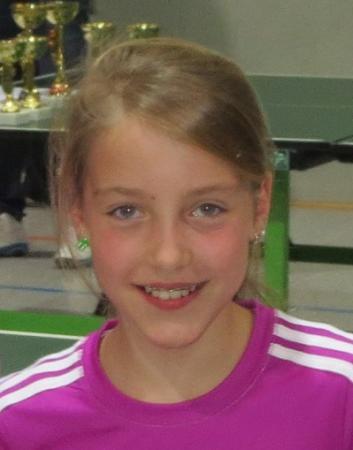 Anna Klötzing