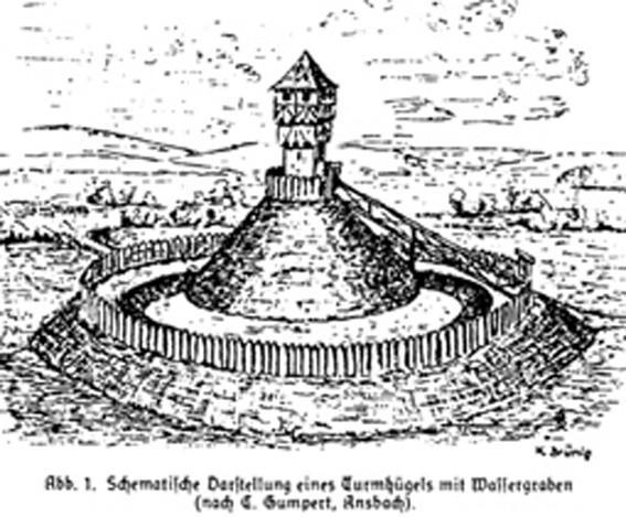 Turmhügel