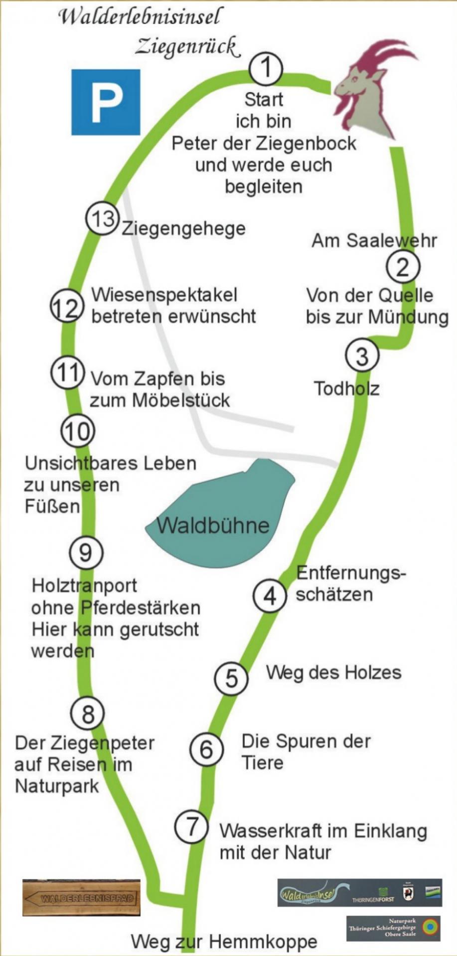 Walderlebnispfad_Karte