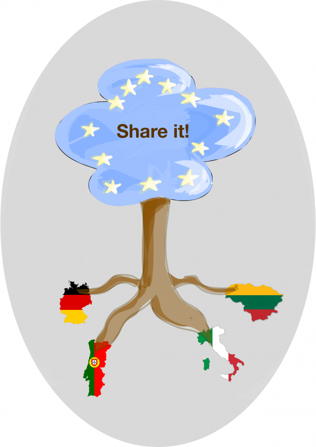 Logo Shareit