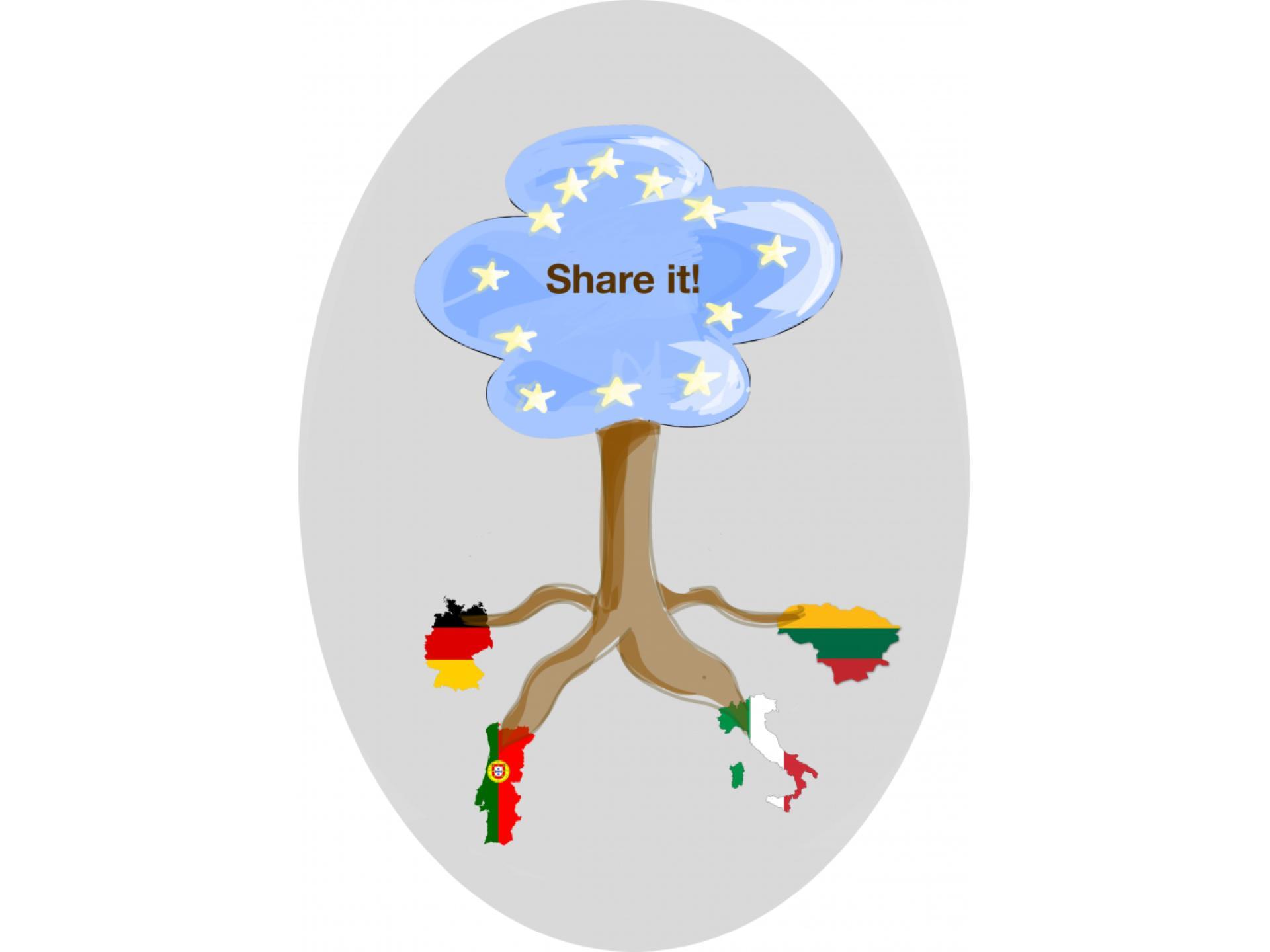 Logo Share it