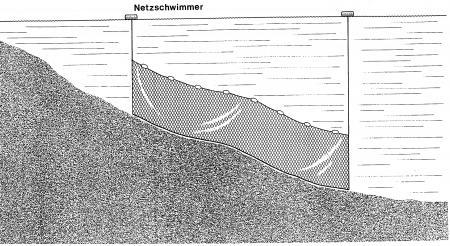 Bodennetz