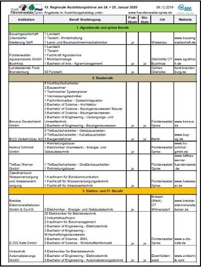 Aussteller und Anbieter in 12 Berufsfeldern 2020