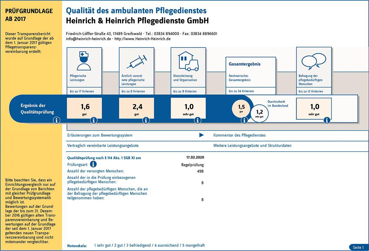 Qualitätsbericht 2020