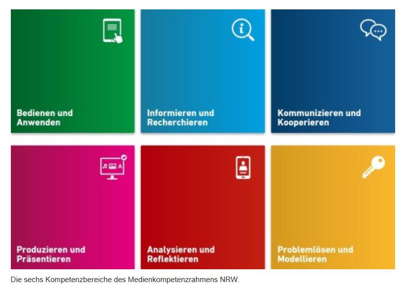 Medienkompetenzrahmen NRW